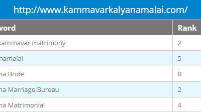 http://www.kammavarkalyanamalai.com/