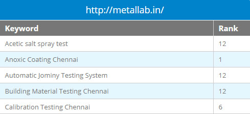 http://metallab in/ - Digital Marketing Chennai, SEO , Facebook