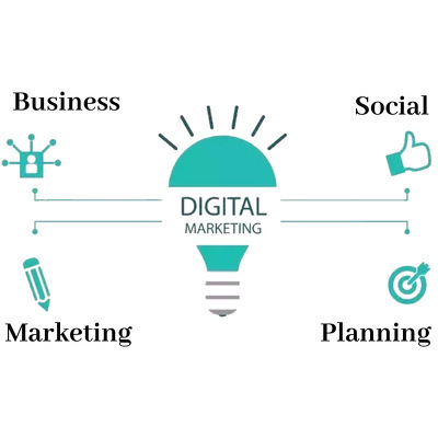 Digital-Marketing -Agencies-Dubai